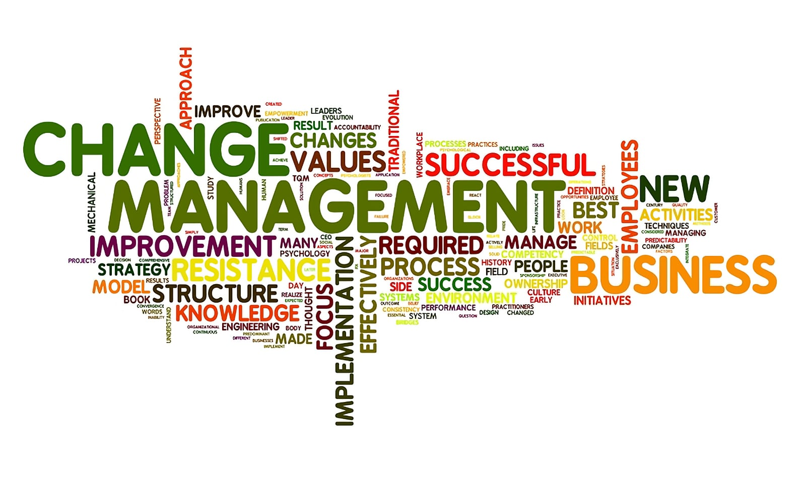 Word cloud concept image centred on the phrase Change Management, with additional relevant words included