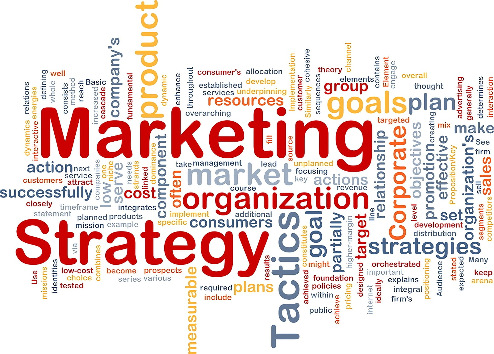 Word cloud concept image centred around the words marketing and strategy, including many related words and phrase