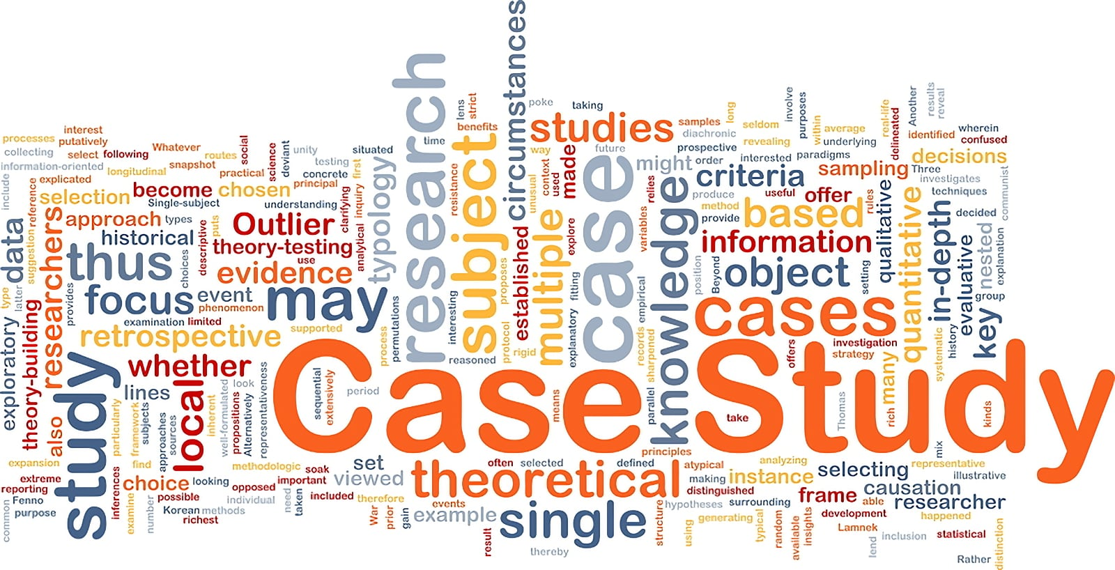 Word cloud concept showing relevant related words related to the topic case study