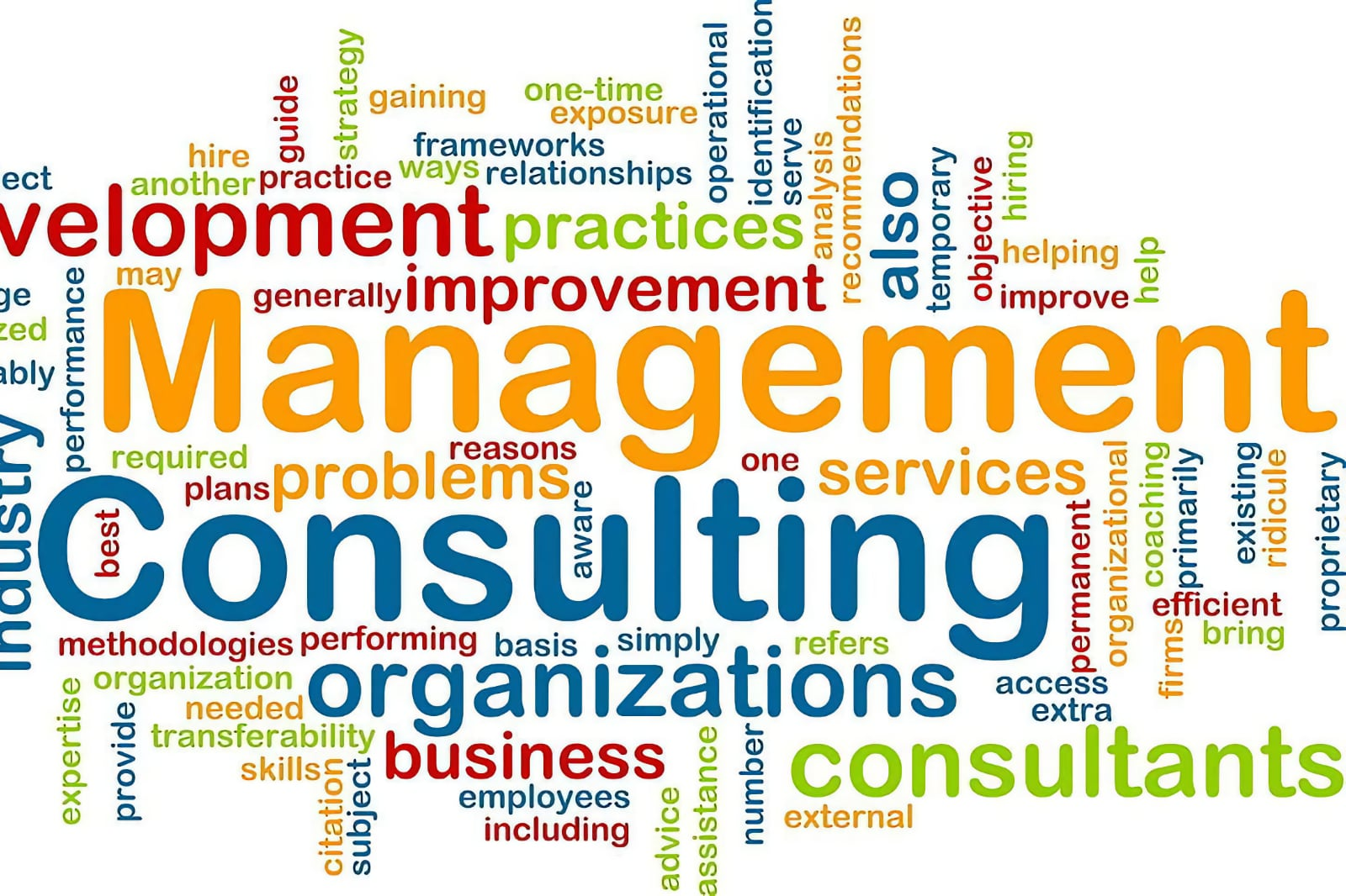 Management consulting word cloud concept