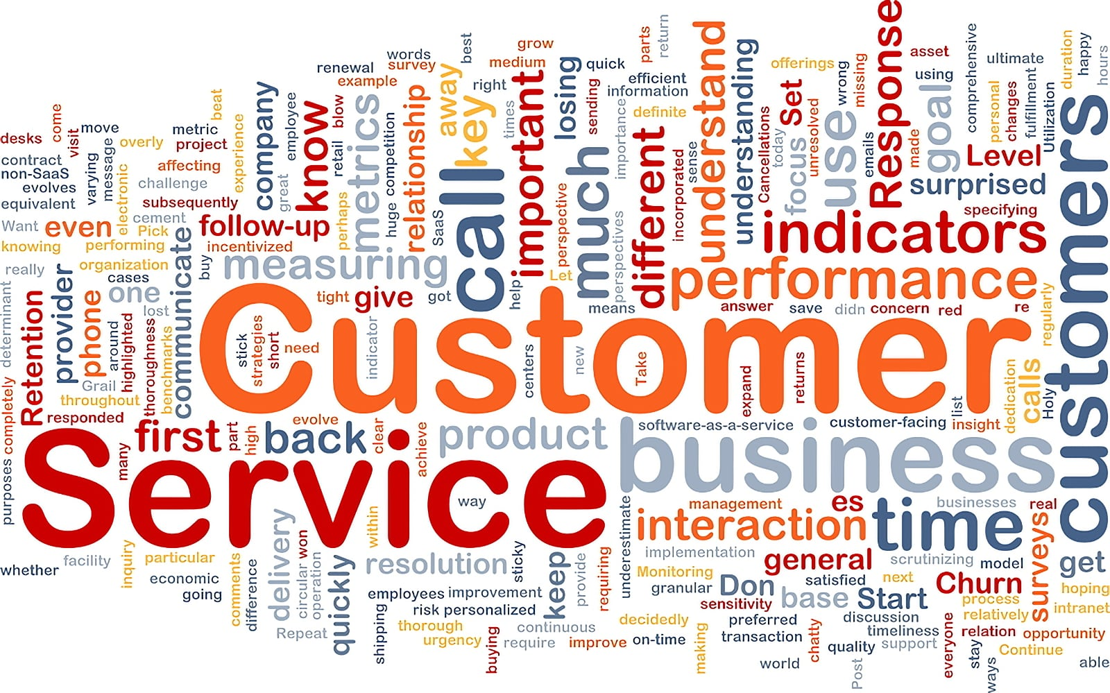 Word cloud image that is centred on the words Customer and Service, plus many other related words