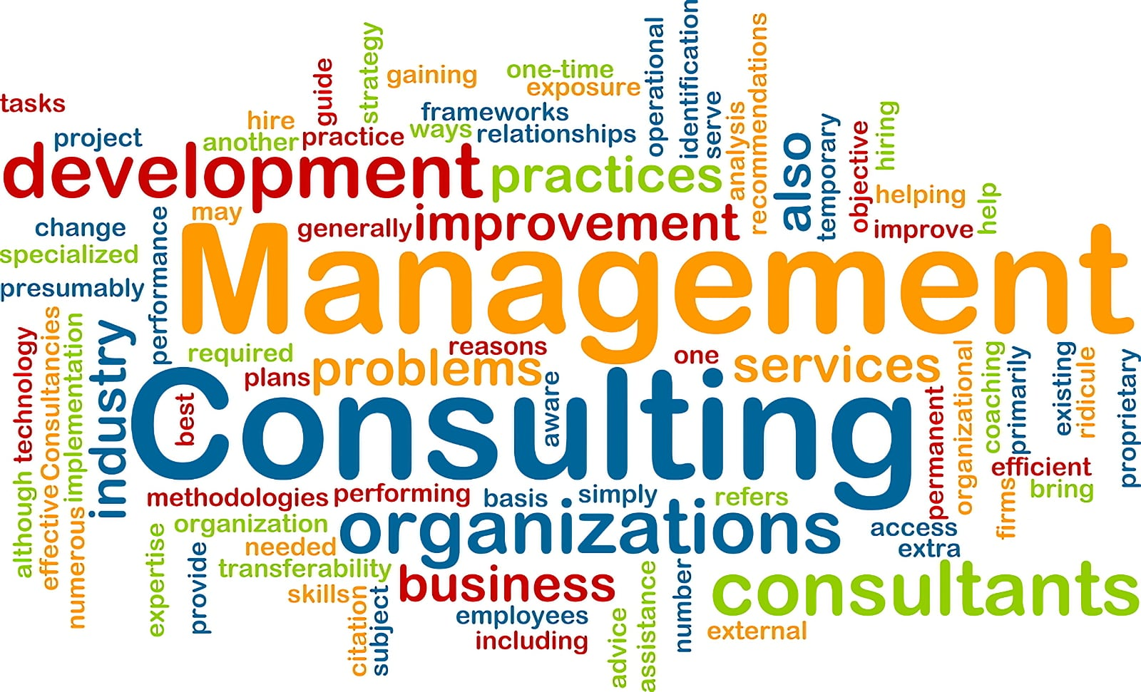 Word cloud centred on the phrase Management Consulting, including additional various other related words